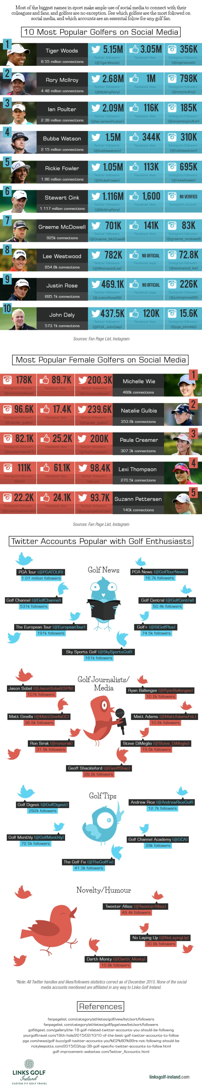 Top-Golf-Accounts-on-Social Media-IG-2.jpg